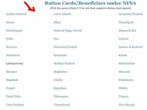 ration card name list state wise
